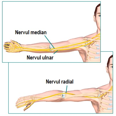 durere după injecție pentru a restabili funcția articulară