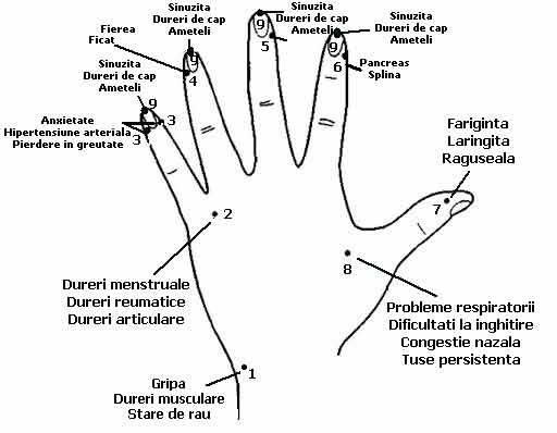 cum se tratează artrita reumatoidă gurchenko
