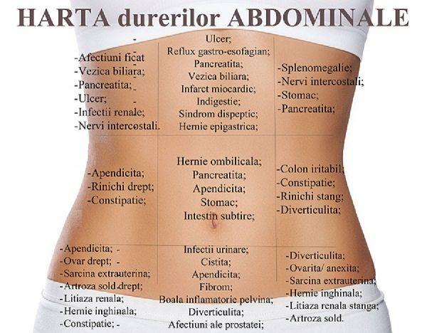 Cum se tratează artroza pelvină