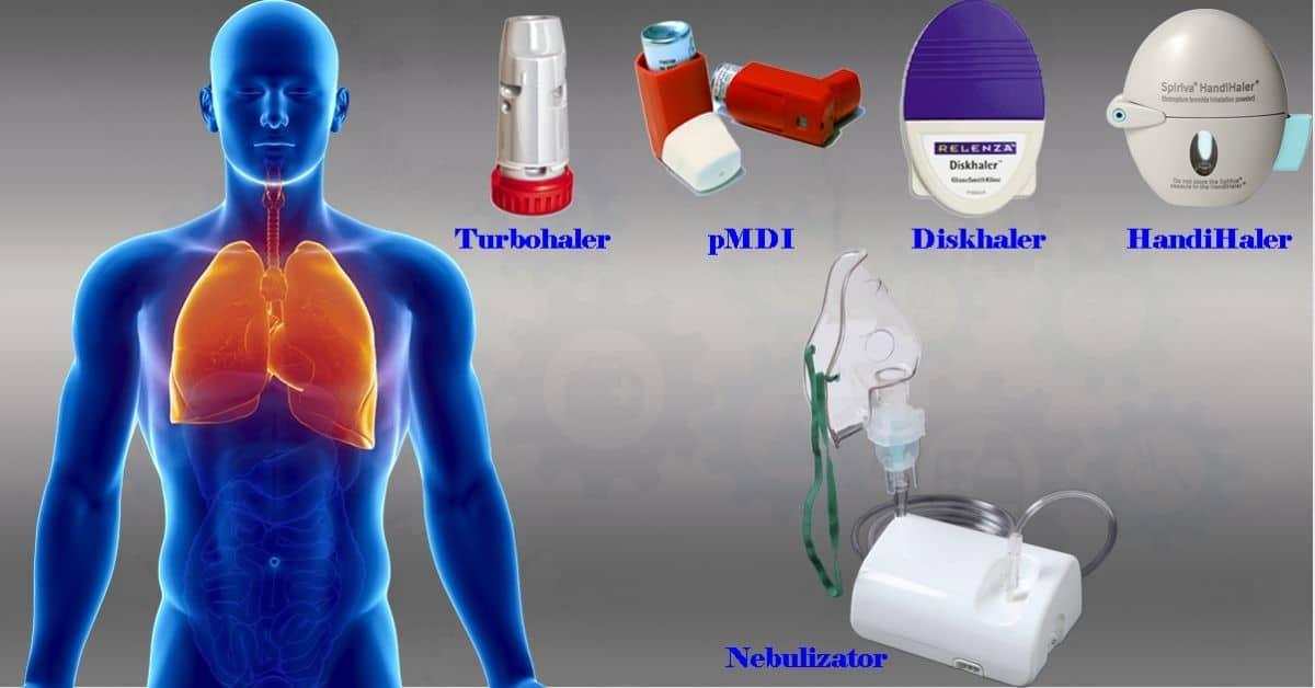 Pentru introducerea medicamentelor în articulație - avagardens.ro