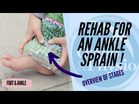 runele cauzate de bolile articulare artroza tratamentului articulației gleznei de 1 grad