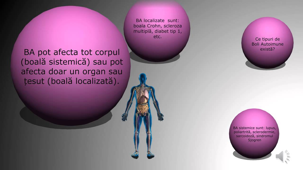 Stenoza joncțiunii uretero – pelviene - avagardens.ro