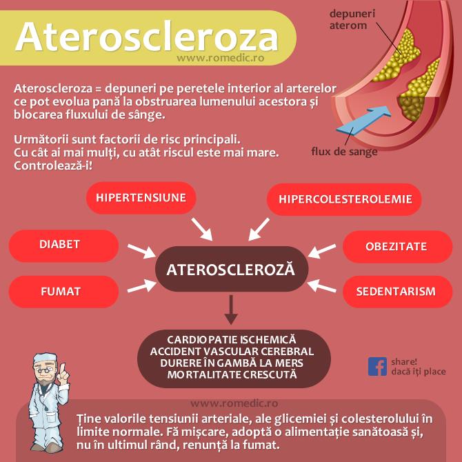 boala articulațiilor mari ale extremităților inferioare epicondilita laterală a cotului rece