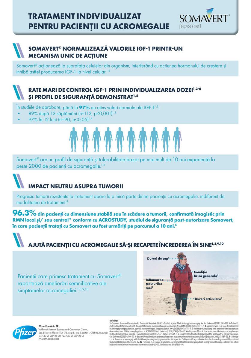Solutii eficiente sa combati inflamatiile articulare | avagardens.ro