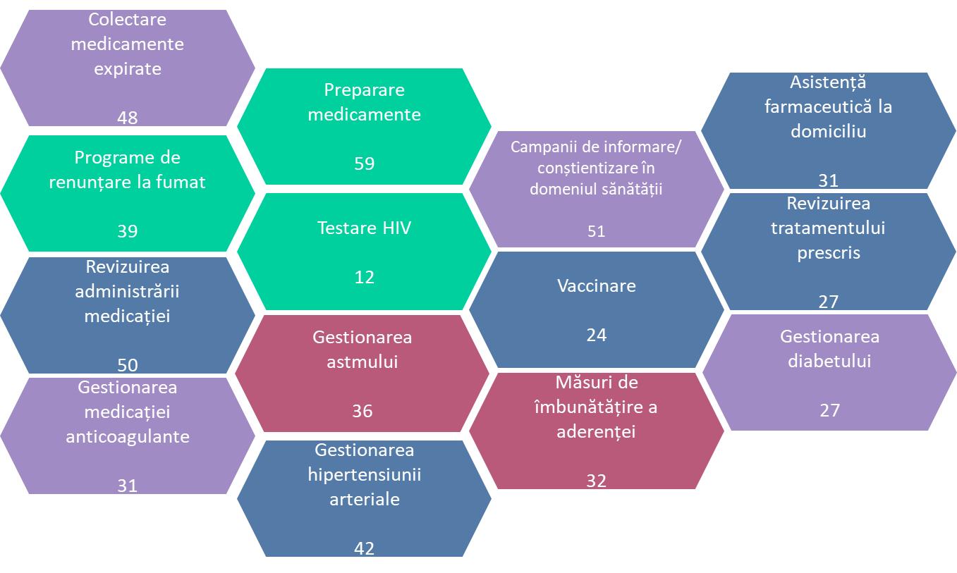 Mituri despre tuberculoză, Tratamentul comun cu medicamente din secolul XXI