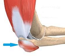 articulațiile picioarelor și ale genunchilor se croiesc artrita si artroza ce trebuie tratat