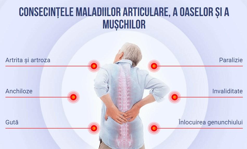 Tratamentul hormonal al durerilor de articulatii | Medlife