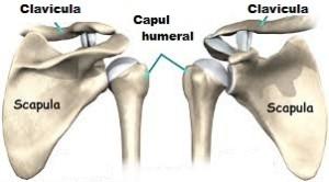 tratamentul osteochondrozei articulațiilor gleznei