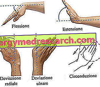 tratați articulația încheieturii